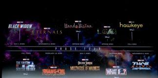 Marvel arrasó con su plan de películas y series para los próximos años